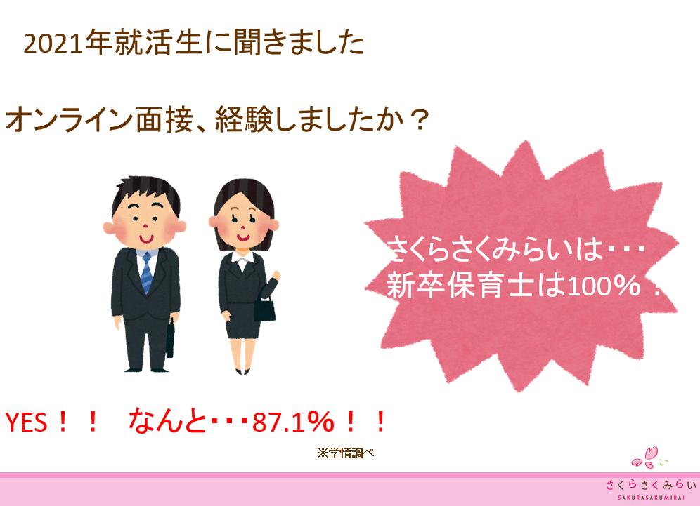 【保育士】22年3月卒 ★☆就職ガイダンス☆★面接対策!のアイキャッチ